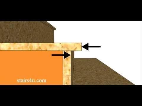 Maximum Overhang For Stair Tread Nosing Stairway Building Codes Youtube Stairways Stair Treads Building Code