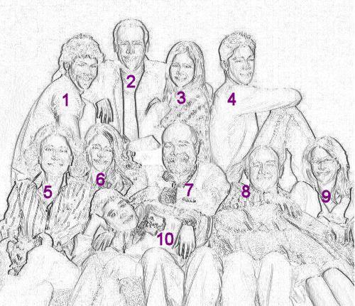 Hispadictos » Blog Archive » Quiz A1-A2. La familia Serrano