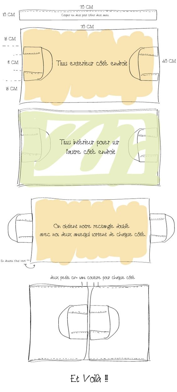 tuto sac a tarte couture pinterest diy and crafts serum and pies. Black Bedroom Furniture Sets. Home Design Ideas