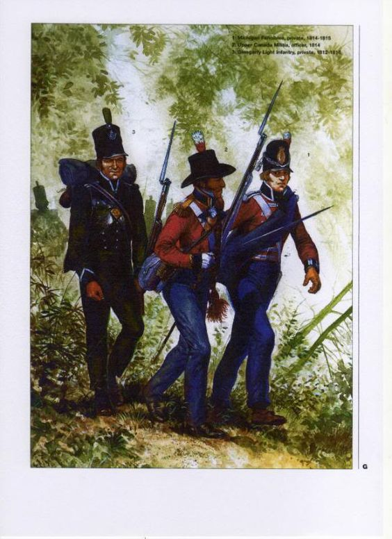 Napoleonic Military Paintings Sketches Uniform Plates Page 7 Historical Discussion Flying Squirrel Entertainm In 2020 Military Military History Osprey Publishing