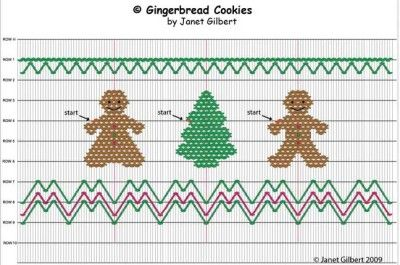gingerbread people by Janet Gilbert