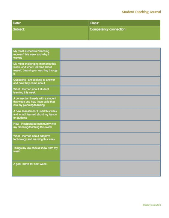 Weekly reflection journal template for student teachers for Teacher diary template