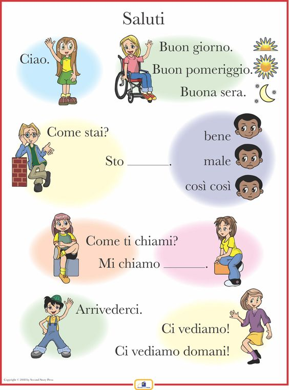 Set of four 18 x 24 in. posters that: - introduces useful Italian phrases - includes a free guide with teaching suggestions and practice worksheets for each poster Posters can be purchased individually at: Greetings, Courtesies, Phrases, or Weather.