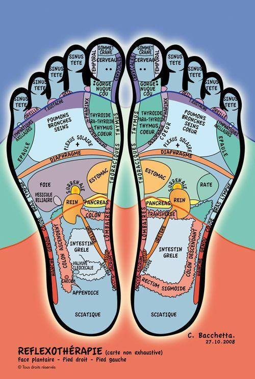 réflexologie des pieds. Se masser détend et permet de se retrouver avec son corps.: