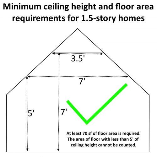 Bedroom Ceiling Height And Floor Area Requirements For 1 5 Story Homes Ceiling Height Bedroom Ceiling Ceiling
