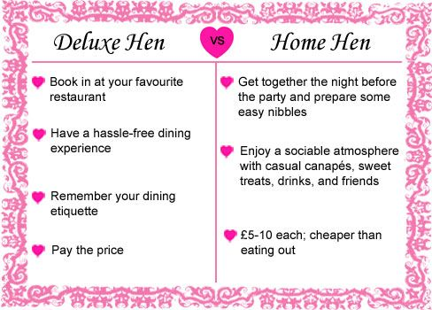 Home Hens Party Ideas