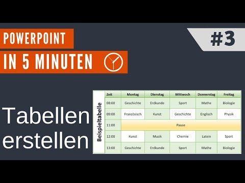 Powerpoint In 5min 3 Tabellen Erstellen Youtube Power Point Tabelle Biologie