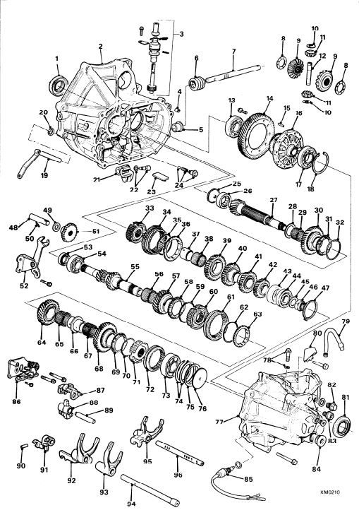 New Post Pdf Online Pg1 And Pg2 Manual Gearboxes Description And Operation Has Been Published On Procarmanuals Com Manual Truck Repair Product Description