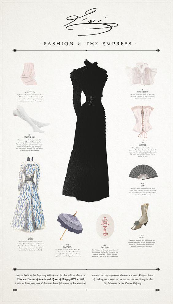 Empress Elisabeth of Austria's fashion style guide infographic