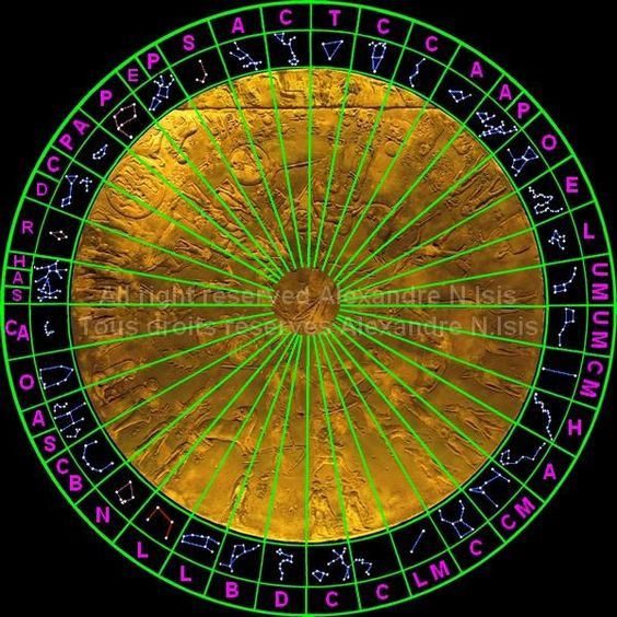 Denderah Zodiac divided