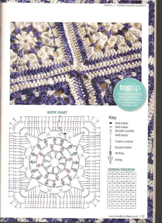 Flower Square blanket: