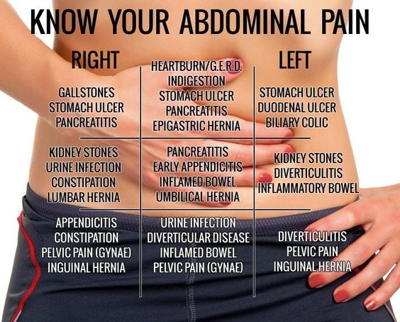 Pay attention to these warnings - Abdominal pain can strike at any time, and is often difficult to determine whether or not it is an emergency. Abdominal pain can occur as a result of numerous causes  including indigestion, intestinal gas, food poisoning, menstrual cramps, heartburn, gallstones, pancreatitis, inhibited blood supply to the colon (also known as ischemia), stomach cancer, kidney stones, inflammatory bowel disease, umbilical hernia, appendicitis or a urinary tract infection…