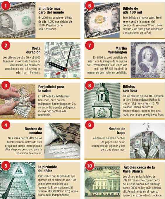 Dólar: las diez curiosidades en sus billetes - http://notofilia.com/dolar-las-diez-curiosidades-en-sus-billetes/