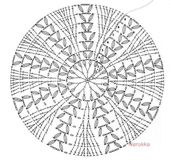 Bloggang.com : Junenaka1 : pattern หมวกถักสวยๆ