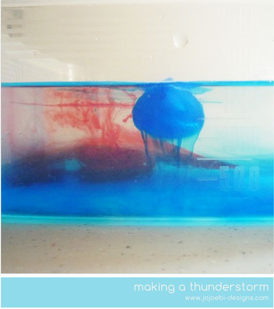 A Bit Of This and A Bit Of That: How to make a thunderstorm in your kitchen