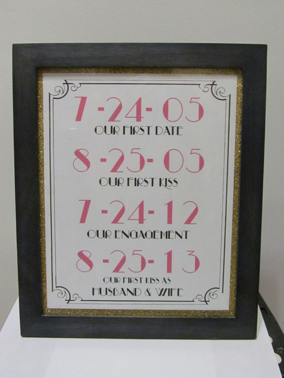 Art Deco Date Sign // Wedding Decor // by SkylineEventDesign, $11.00