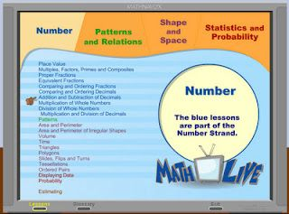 Link to Math Live website as well as other very interesting sites to explore.