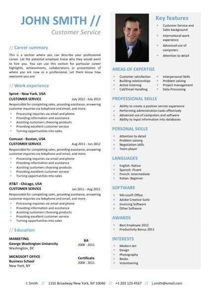 Linkedin Resume Template Cover Letter References