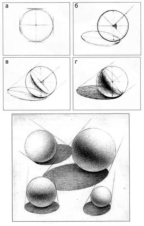 Art Academic Drawing Luz Y Sombra Dibujo Como Dibujar Cosas Drawing Lessons