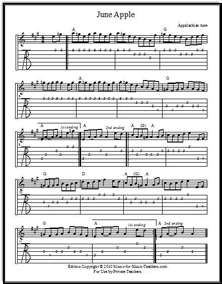 Guitar : moonlight sonata guitar tabs Moonlight Sonata Guitar as ...