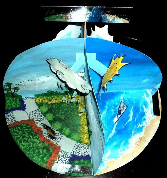 Maqueta escolar. Ciclo del Agua (Precipitación - el Sol calienta). Dibujo, diagramación, ilustración y hechura: Kelly Carrillo Sánchez.