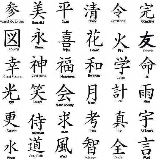 Japanese Tattoos Designs And Meanings Japanesetattoos Japanische Schriftzeichen Tattoos Symbole Und Ihre Bedeutung Symbolische Tatowierungen