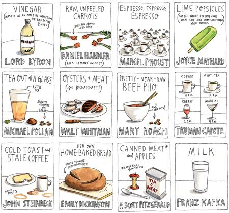"""Writers, at least the greats, are an eccentric bunch to say the least. And their eating habits are no exception. Brought to us by writer Wendy MacNaughton, she illustrates the bizarre snacks and drinks that inspired some of history's greatest scribes."""