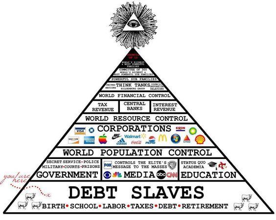 Goals of Illuminati Lang stuk om te lezen, wel interessant
