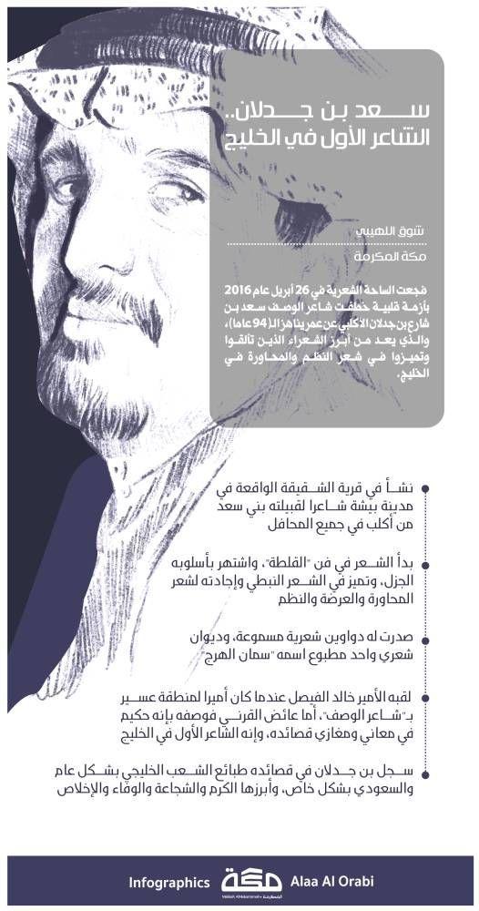إنفوجرافيك سعد بن جدلان الشاعر الأول في الخليج جراف إنفوجرافيك الشعراء صحيفة مكة Infographic Memes Ecards