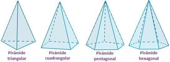 Dibujo De Los Tipos De Pirámide Según El Número De Lados De La Base Pirámide Piramide De Base Triangular Piramide Triangular