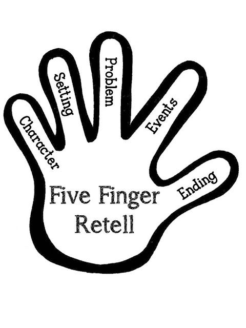 Five Finger Retell. Great for my students to get more detail out of their retells