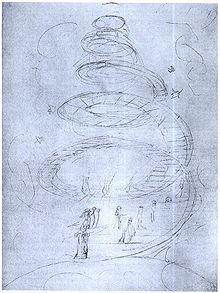 """Engel (schwebend in der höheren Atmosphäre, Faustens Unsterbliches tragend): """"Gerettet ist das edle Glied der Geisterwelt vom Bösen, wer immer strebend sich bemüht, den können wir erlösen. Und hat an ihm die Liebe gar von oben teilgenommen, begegnet ihm die selige Schar mit herzlichem Willkommen."""" Dantes Himmelsspirale von (W. Blake 1824/27)"""