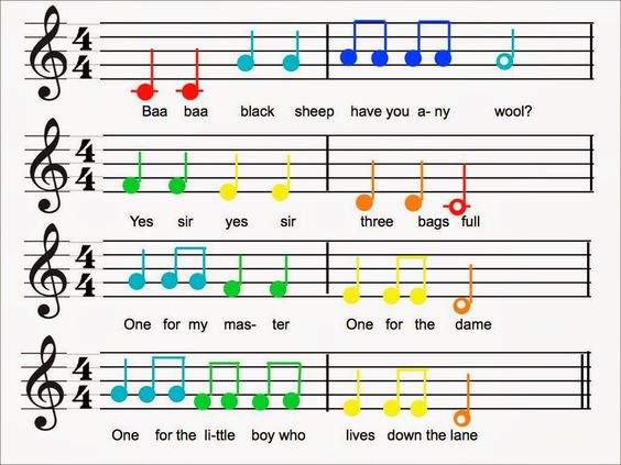 Xylophone xylophone chords twinkle twinkle little star : Pinterest • The world's catalog of ideas