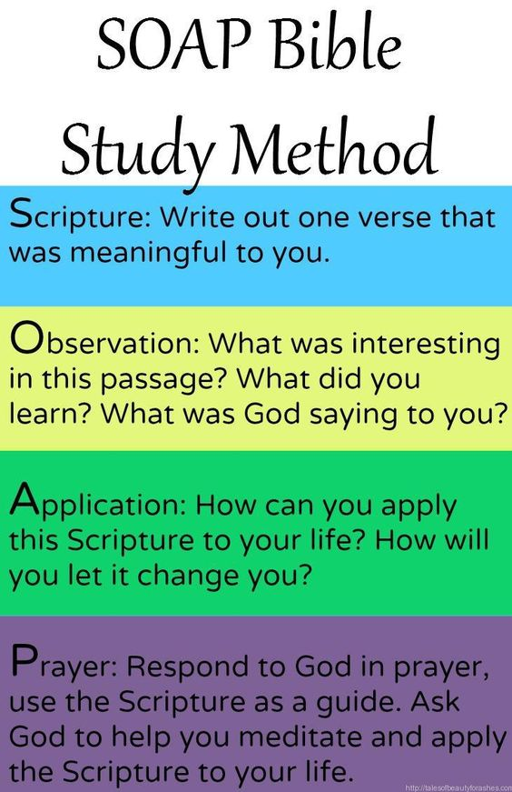 One of the most simple Bible Study Methods, take only a few minutes but will stick with you!
