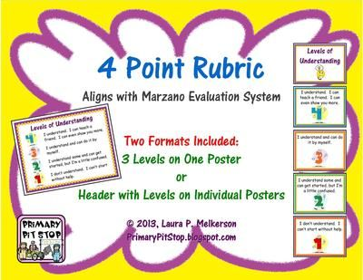 Essay writing ~ Schaffer format / Four-point rubric?