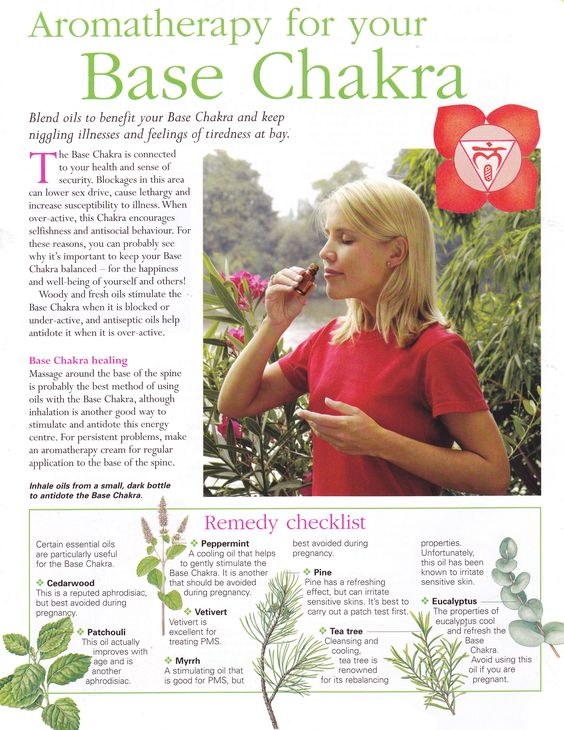 Aromatherapy for your Base chakra