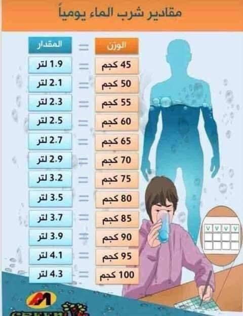 مقادير شرب الماء 7c2487fce5a952a5fb305205812465a7