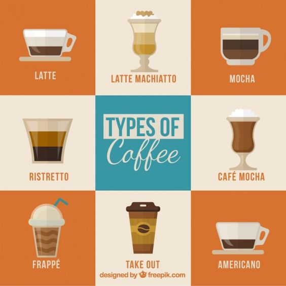 Types of Coffee Cups * Check out the image by visiting the link - fresh blueprint 3 free download