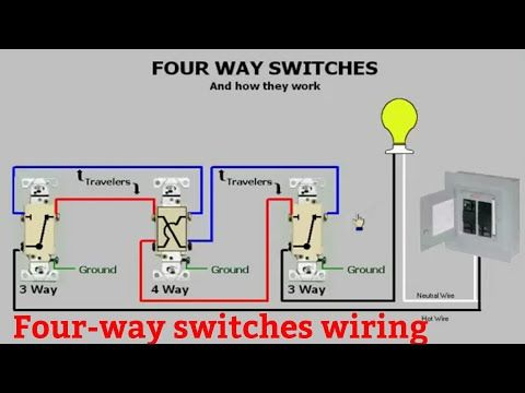 Youtube Home Electrical Wiring Electrical Wiring Switches
