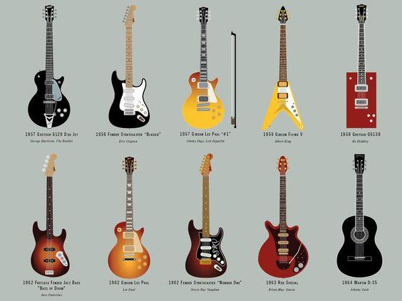 Hier nochmal eine schöne Übersicht über E-Gitarren und ihre famous player    Die Red Special von Brian May ist ja ein Eigenbau von ihm und seinem Daddy soweit ich weiß… so 'nen Dad kann man gebrauchen    .. und man beachte den Geigenbogen bei der Les Paul #1… der ist aber nicht Standardzubehör bei jeder Paula