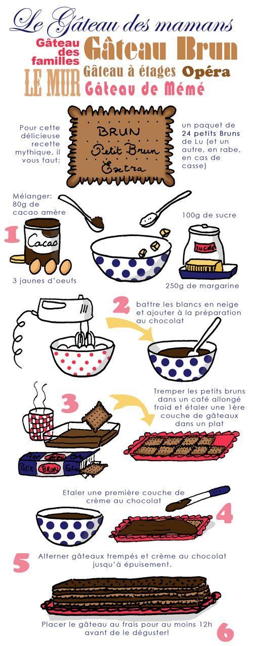 Recette de gâteau au Petits Bruns. Chocolat et café, style Opéra.  - Crackers cake. Chocolate coffee.