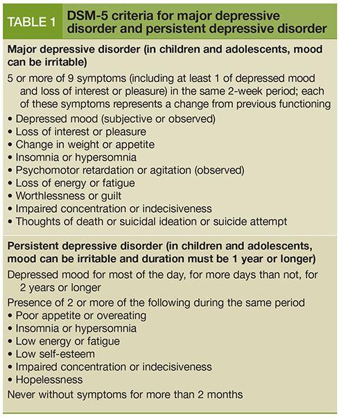 Magnesium for Depression: A Cure for Depression using Magnesium?