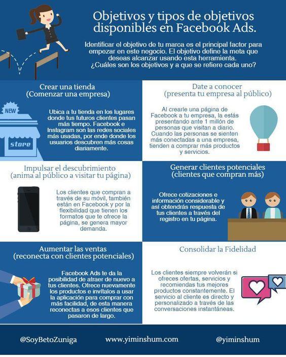 Objetivos y tipos de objetivos disponibles en Facebook ads infografía