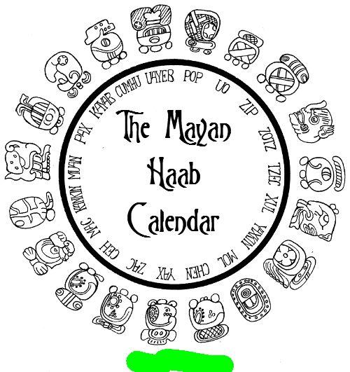 Mayan Astrology Signs: Haab Calendar