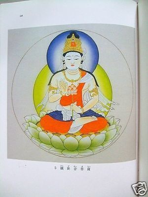 Introduction book how to draw Buddha with sketches