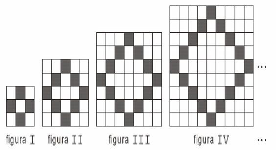 Na sequencia de quadriculados acima, as células pretas foram colocadas obedecendo a um determinado padrão. Mantendo esse padrão, o número de células brancas na Figura V será.. a) 101 b) 99 c) 97 d) 83 e) 81