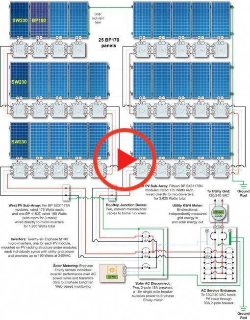 Off Grid Solar Wiring Diagram Merzie With Regard To Off Grid Solar Wiring Diagram Off Grid Solar Solar Panel System Best Solar Panels