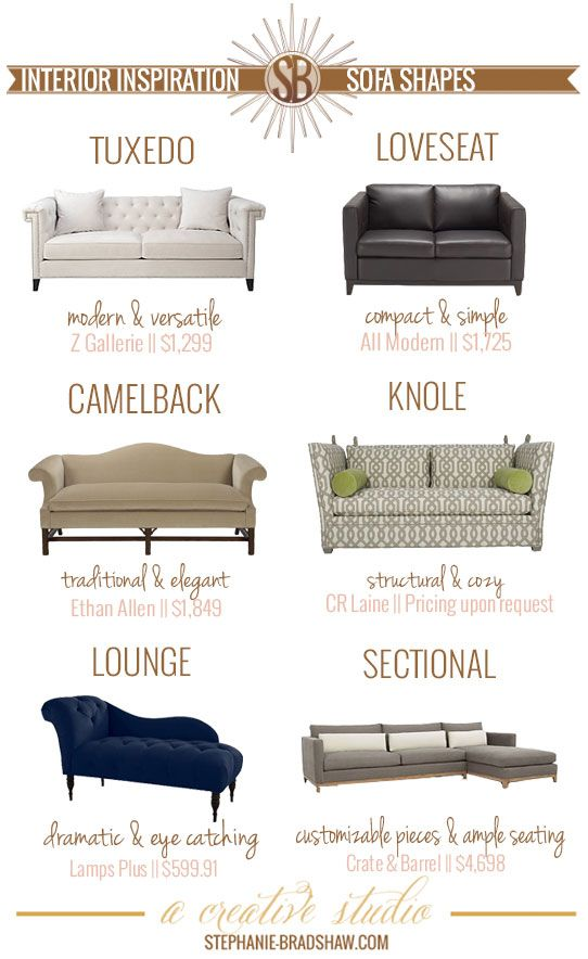 Interior inspiration sofa shapes this is a simple for Types of couches names