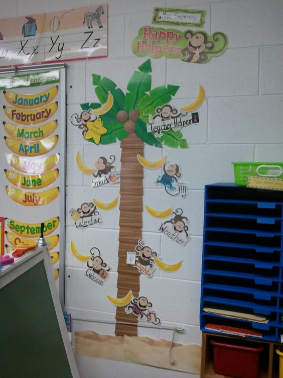 Carisa S. LOVES her new Monkey Jobs Chart! Swing into her classroom! #jungleclassroom #monkeyclassroom