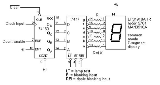 Circuit on how to wire a 7447 decoder or driver to a